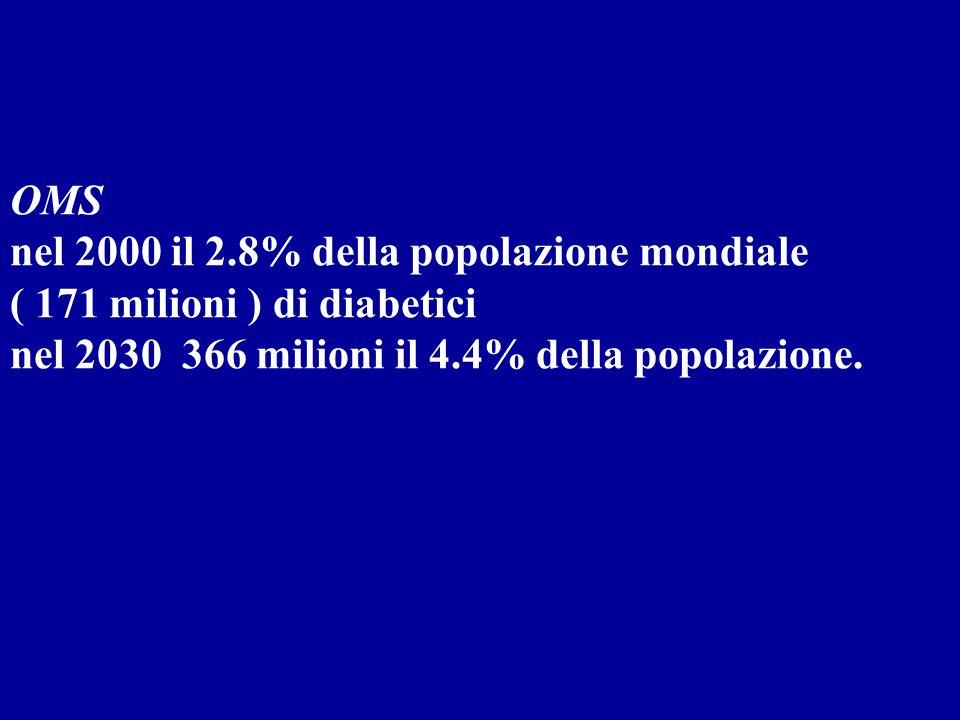 OMS nel 2000 il 2.8% della popolazione mondiale. ( 171 milioni ) di diabetici.