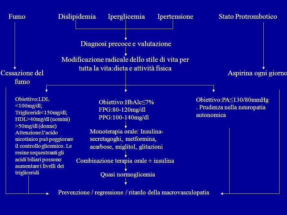 Diagnosi precoce e valutazione