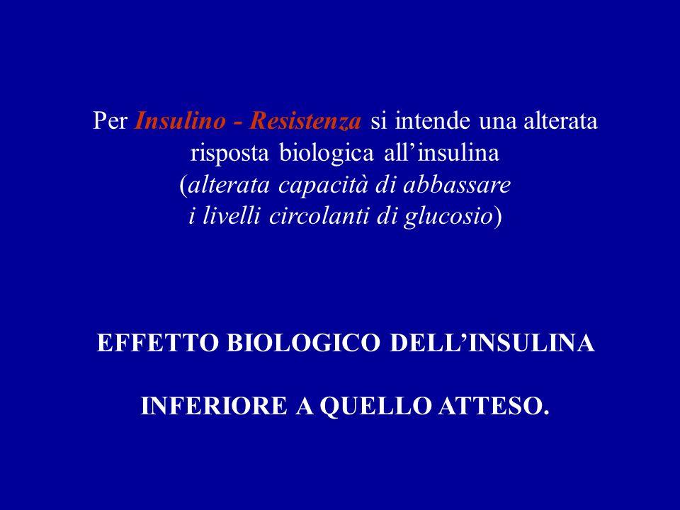 EFFETTO BIOLOGICO DELL'INSULINA INFERIORE A QUELLO ATTESO.