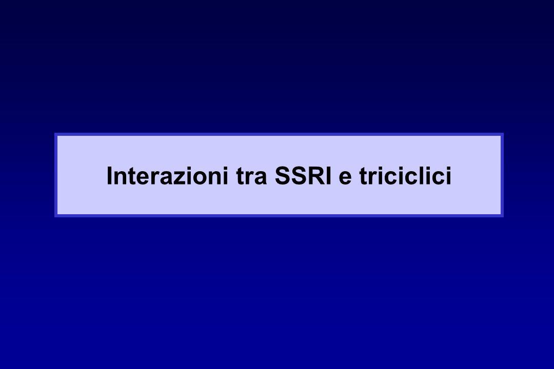 Interazioni tra SSRI e triciclici