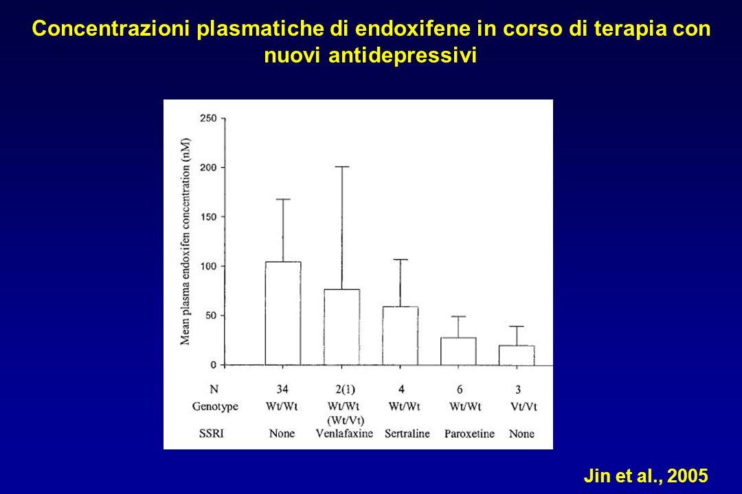 Concentrazioni plasmatiche di endoxifene in corso di terapia con nuovi antidepressivi