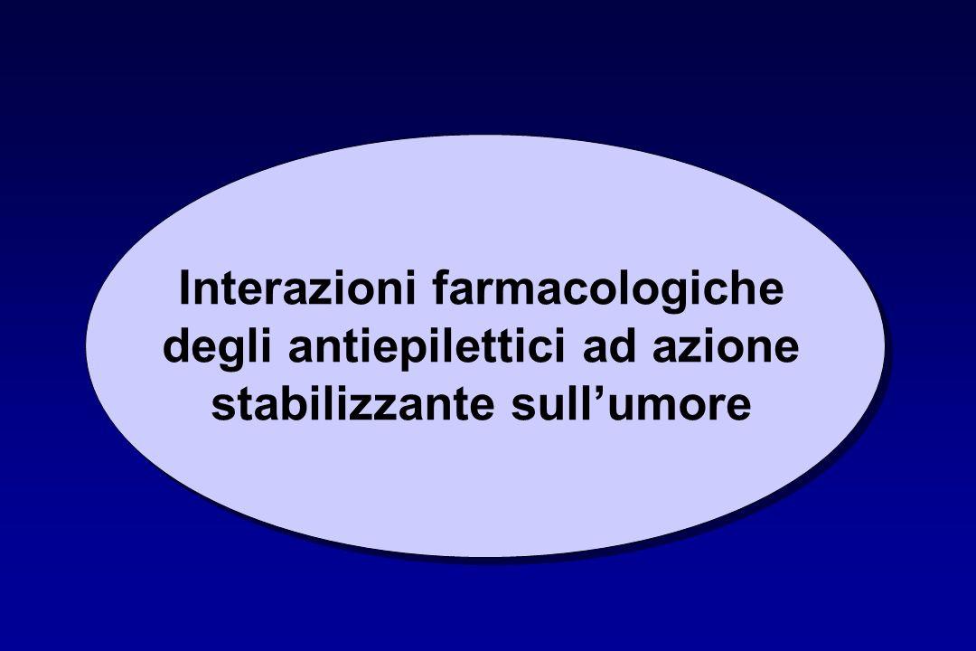 Interazioni farmacologiche degli antiepilettici ad azione stabilizzante sull'umore