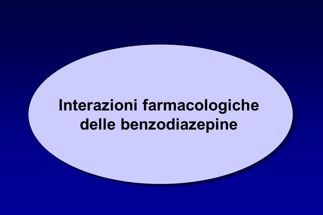 Interazioni farmacologiche delle benzodiazepine