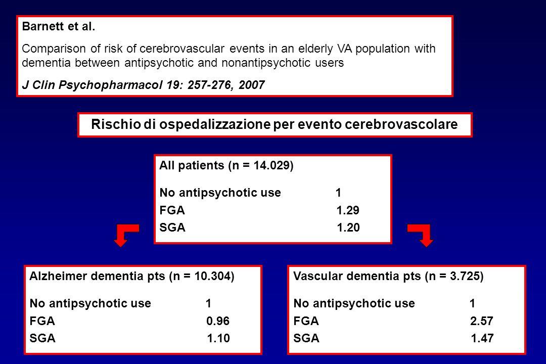 Rischio di ospedalizzazione per evento cerebrovascolare