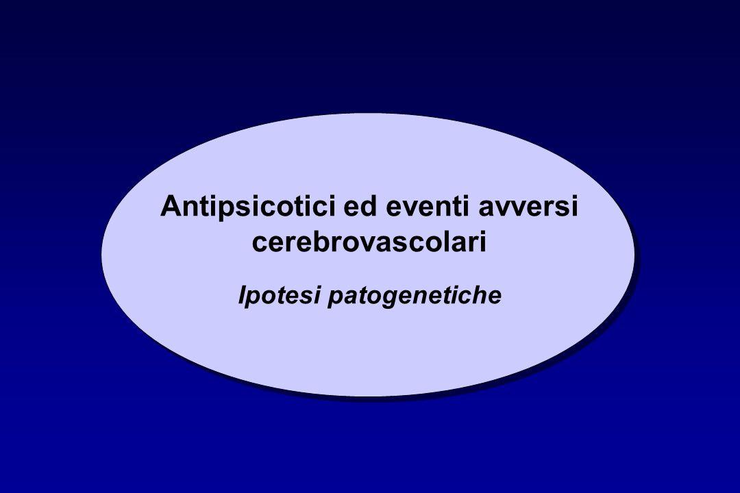 Antipsicotici ed eventi avversi cerebrovascolari Ipotesi patogenetiche