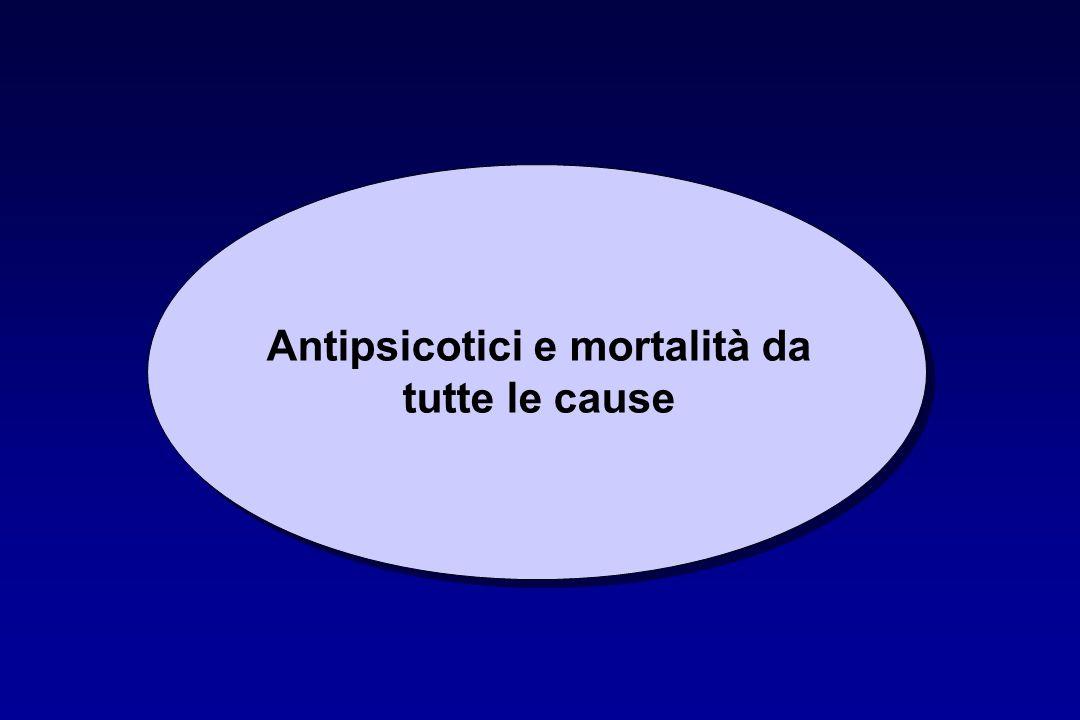 Antipsicotici e mortalità da tutte le cause