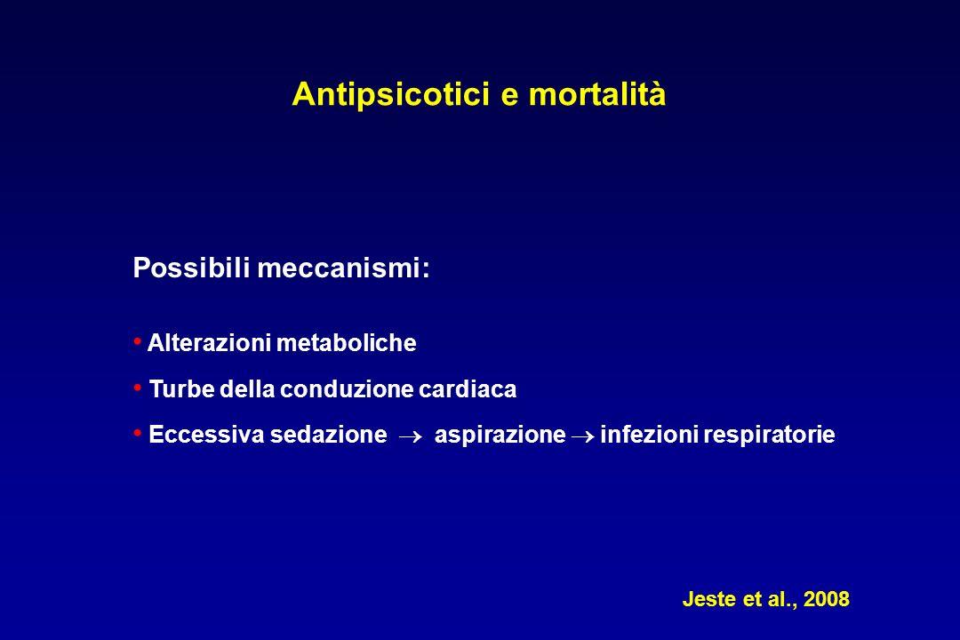 Antipsicotici e mortalità