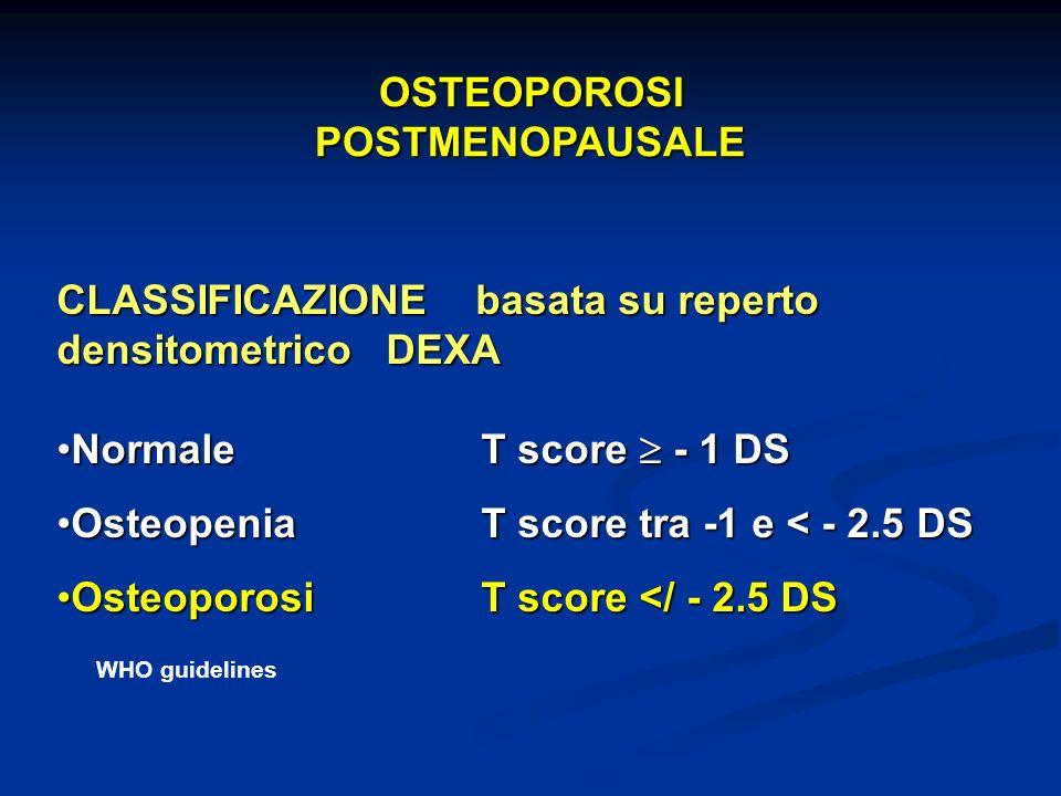 OSTEOPOROSI POSTMENOPAUSALE