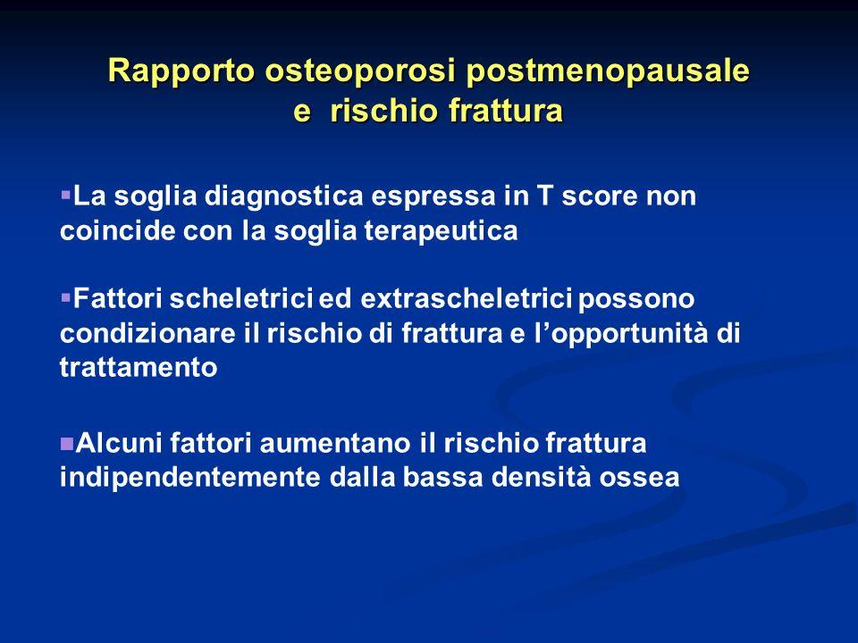 Rapporto osteoporosi postmenopausale e rischio frattura
