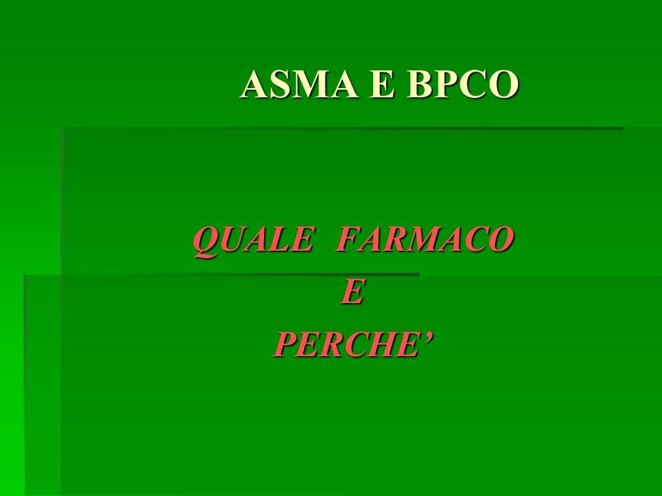 QUALE FARMACO E PERCHE'