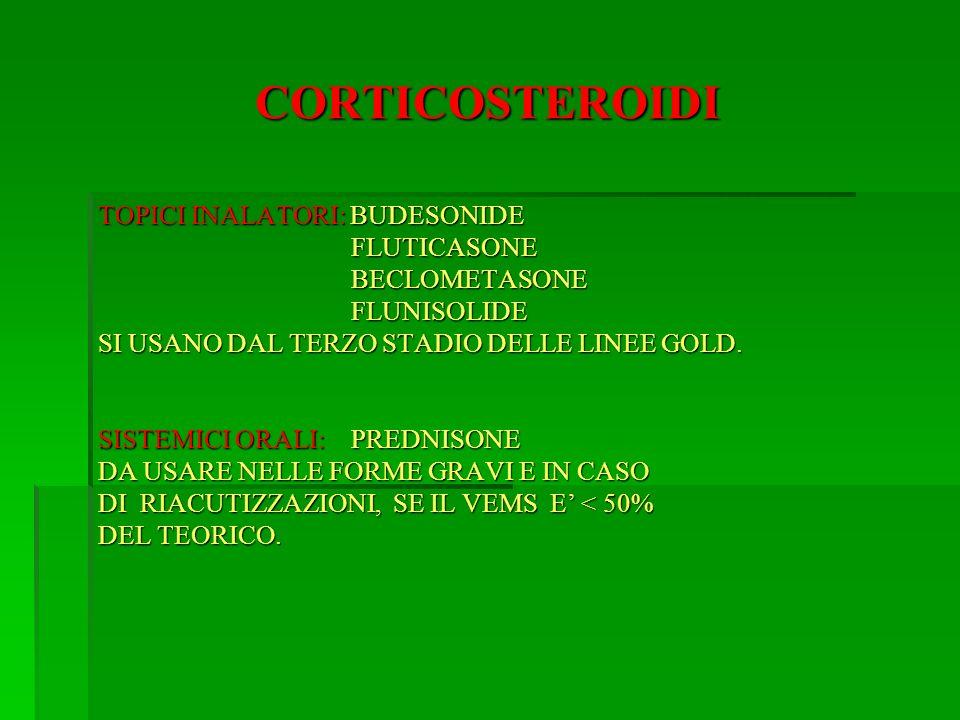 CORTICOSTEROIDI TOPICI INALATORI: BUDESONIDE FLUTICASONE BECLOMETASONE