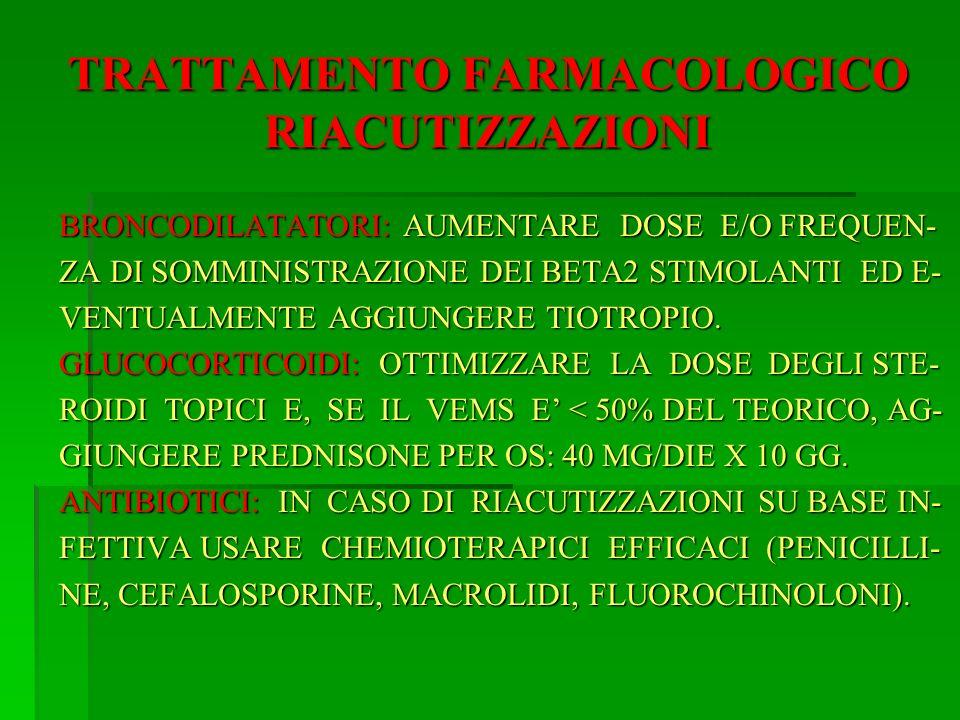 TRATTAMENTO FARMACOLOGICO RIACUTIZZAZIONI