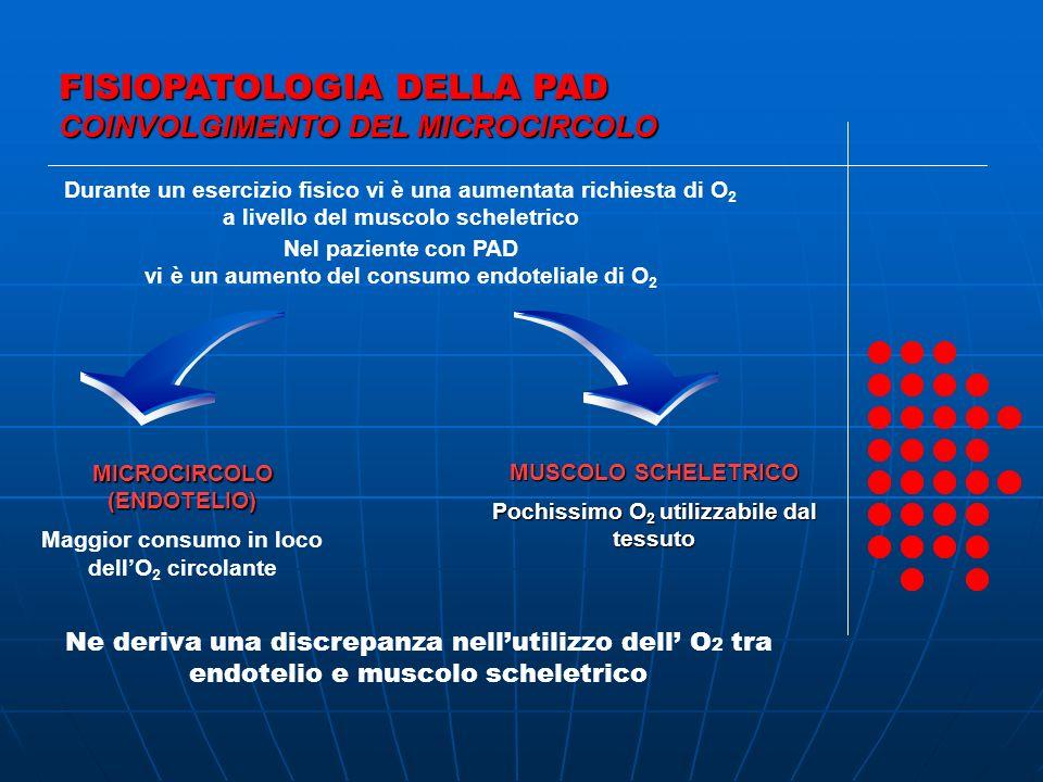 FISIOPATOLOGIA DELLA PAD