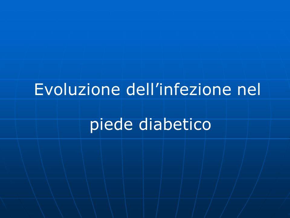 Evoluzione dell'infezione nel