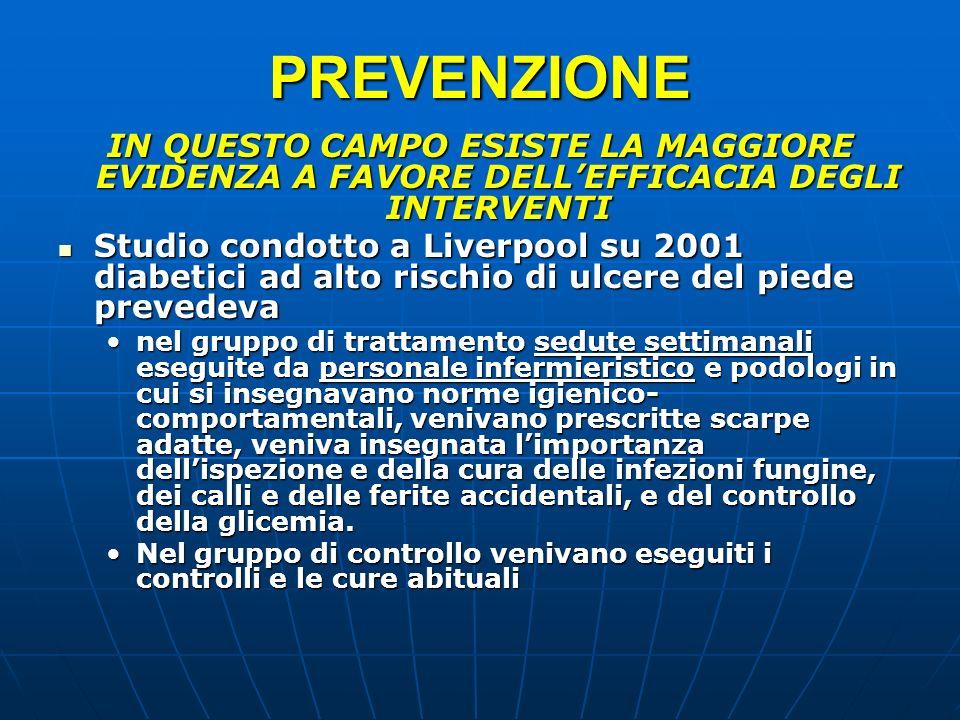 PREVENZIONE IN QUESTO CAMPO ESISTE LA MAGGIORE EVIDENZA A FAVORE DELL'EFFICACIA DEGLI INTERVENTI.