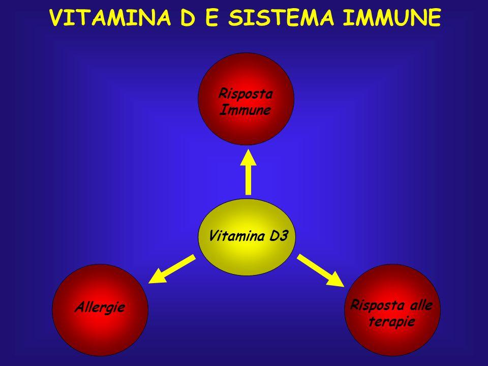 VITAMINA D E SISTEMA IMMUNE