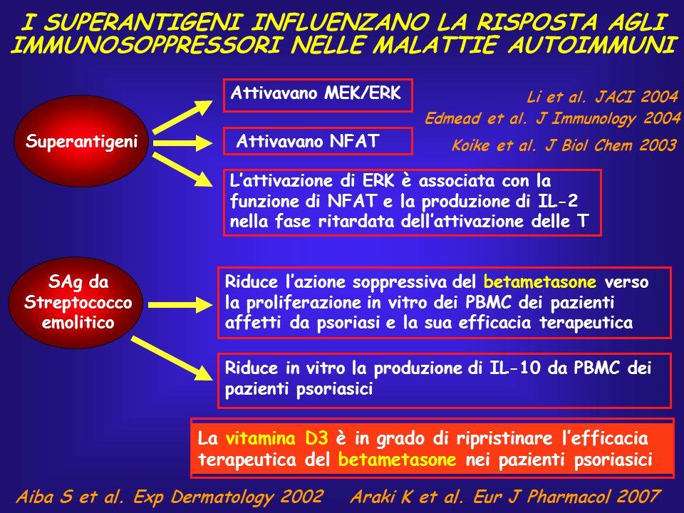 SAg da Streptococco emolitico