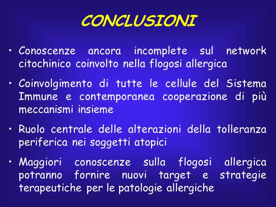 CONCLUSIONI Conoscenze ancora incomplete sul network citochinico coinvolto nella flogosi allergica.