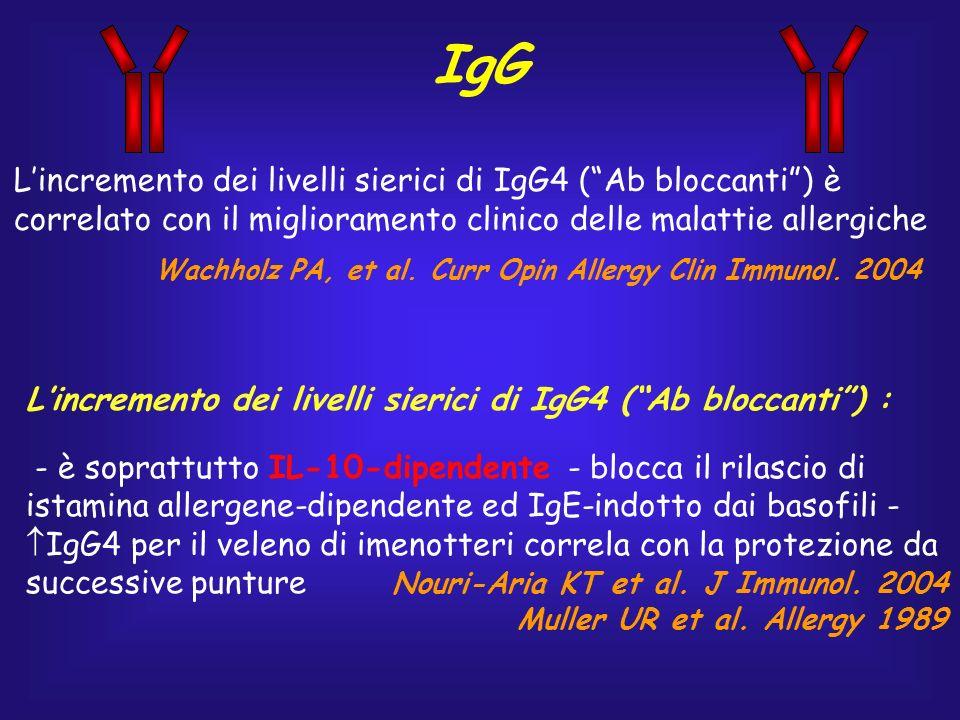 IgG L'incremento dei livelli sierici di IgG4 ( Ab bloccanti ) è correlato con il miglioramento clinico delle malattie allergiche.