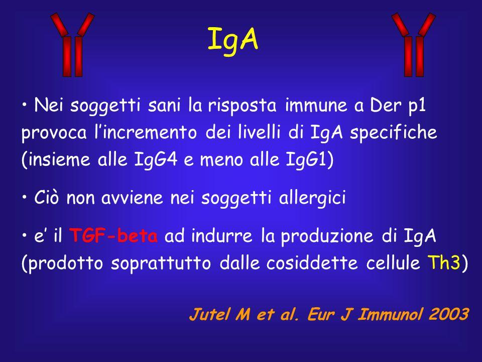 IgA Nei soggetti sani la risposta immune a Der p1 provoca l'incremento dei livelli di IgA specifiche (insieme alle IgG4 e meno alle IgG1)