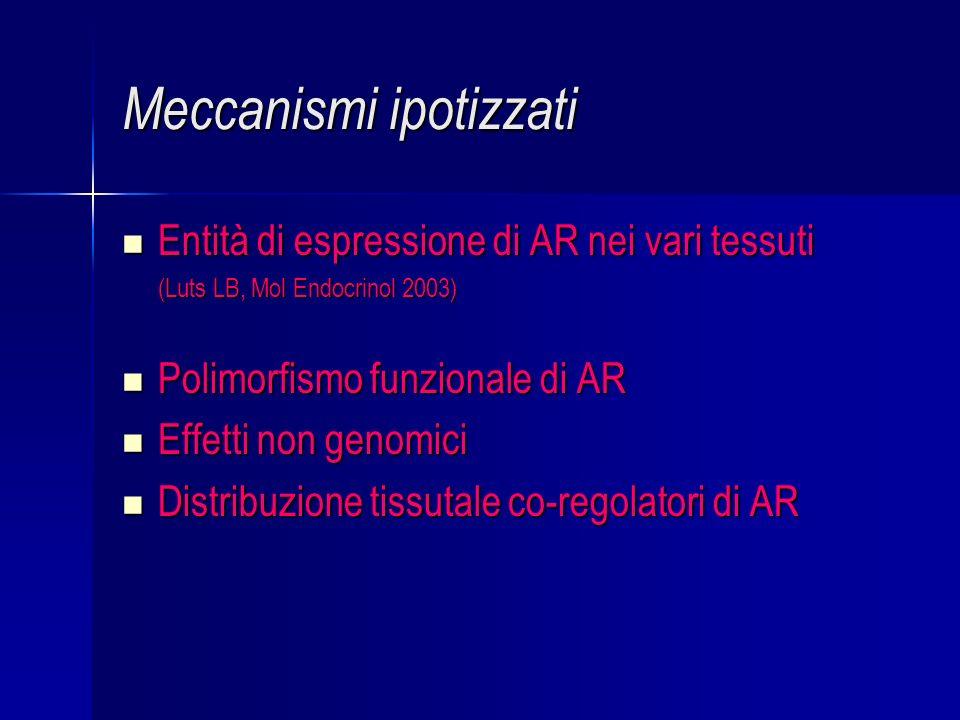 Meccanismi ipotizzati