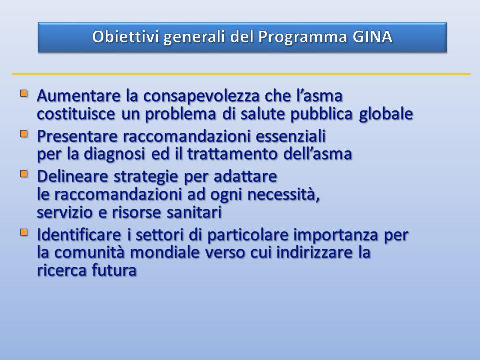 Obiettivi generali del Programma GINA