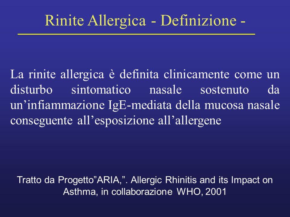 Rinite Allergica - Definizione -