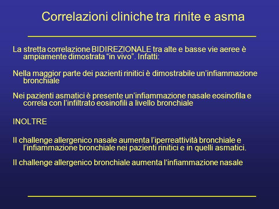 Correlazioni cliniche tra rinite e asma