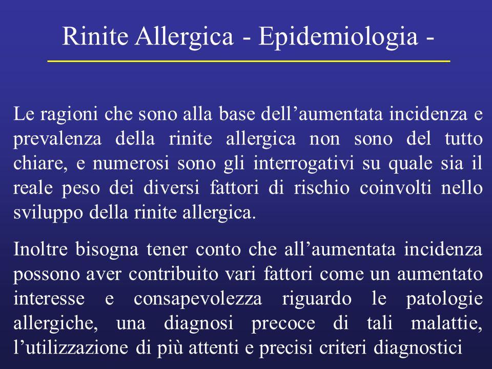 Rinite Allergica - Epidemiologia -
