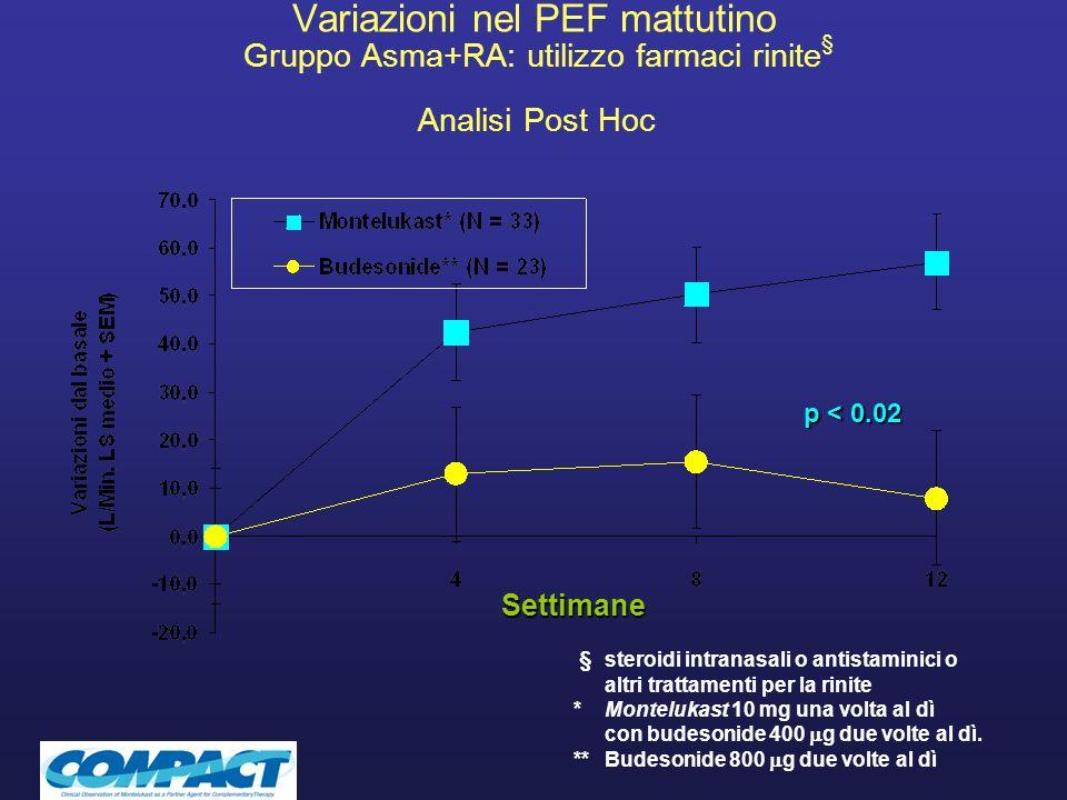 Variazioni nel PEF mattutino Gruppo Asma+RA: utilizzo farmaci rinite§ Analisi Post Hoc