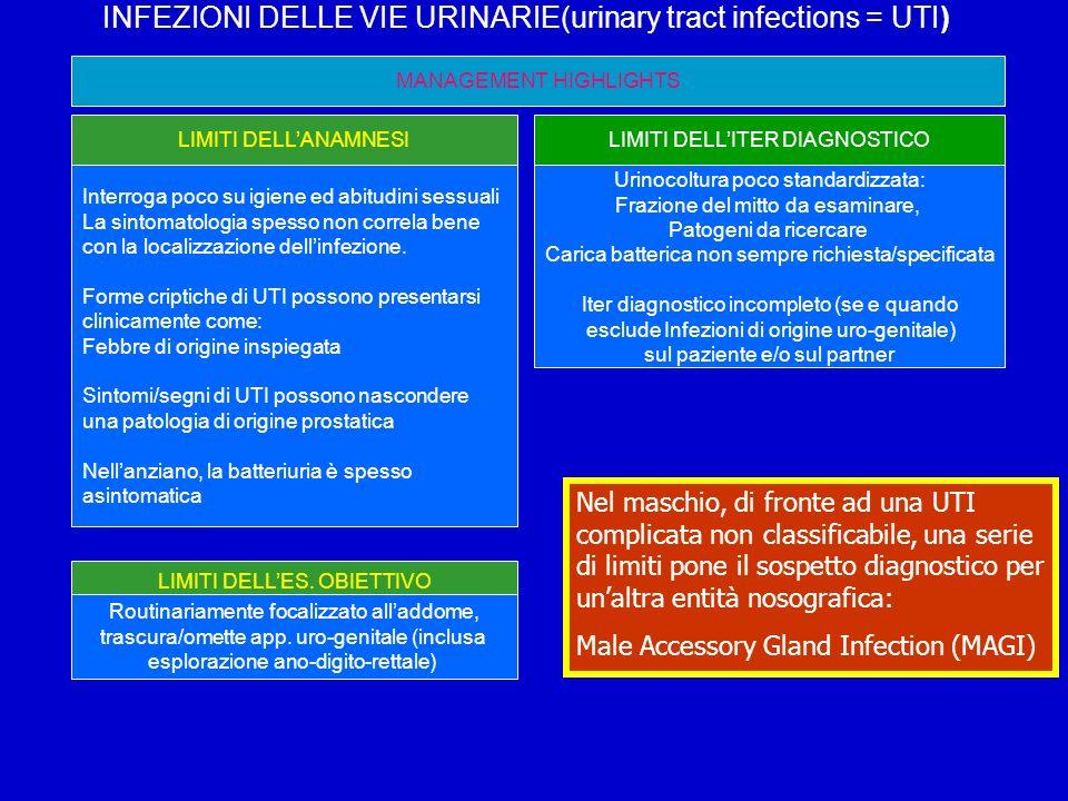 INFEZIONI DELLE VIE URINARIE(urinary tract infections = UTI)