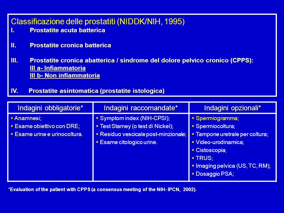 Classificazione delle prostatiti (NIDDK/NIH, 1995)