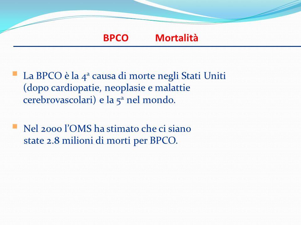 BPCO Mortalità