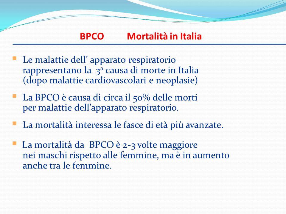 BPCO Mortalità in Italia
