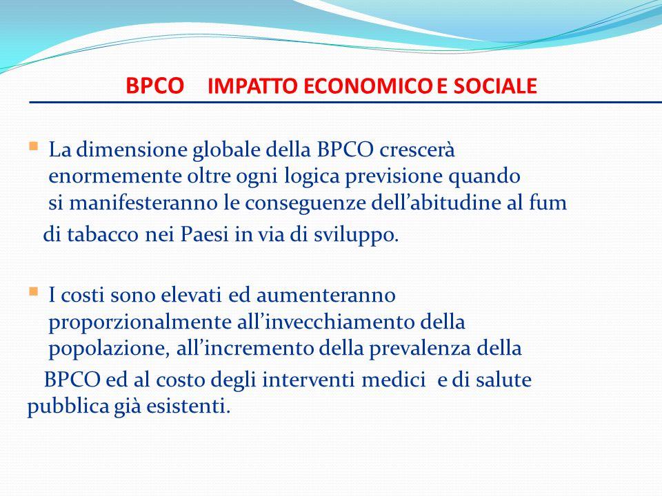BPCO Impatto economico e sociale