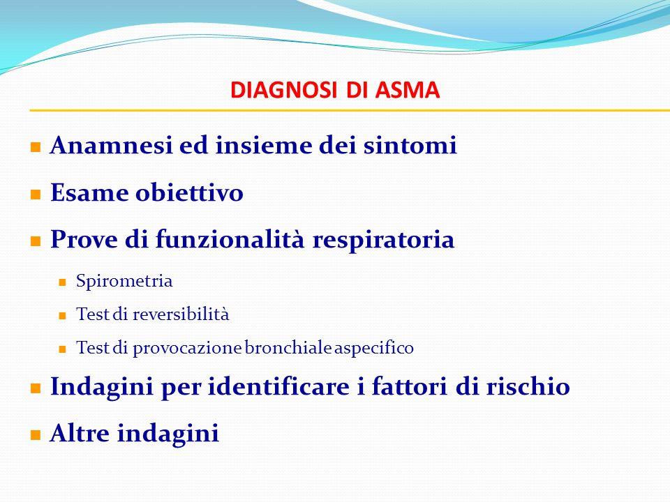 Anamnesi ed insieme dei sintomi Esame obiettivo
