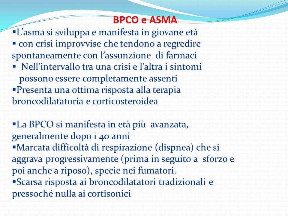 BPCO e ASMA L'asma si sviluppa e manifesta in giovane età