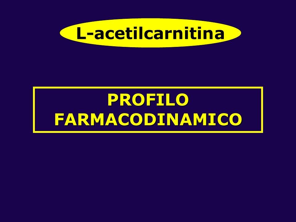 PROFILO FARMACODINAMICO