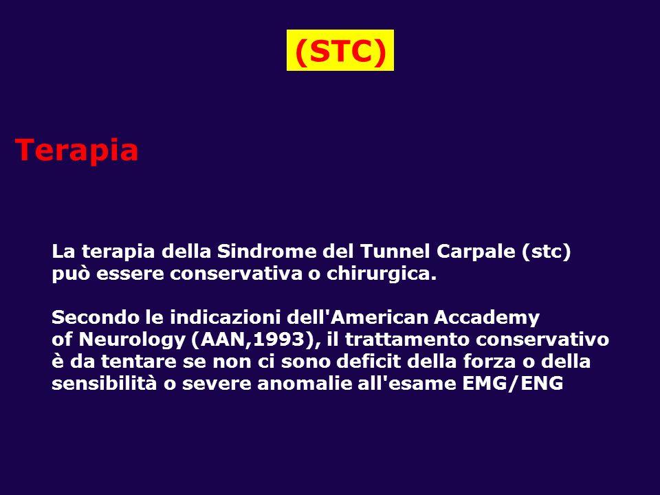 (STC) Terapia La terapia della Sindrome del Tunnel Carpale (stc)