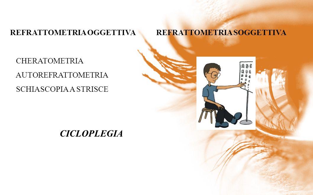 CICLOPLEGIA REFRATTOMETRIA OGGETTIVA REFRATTOMETRIA SOGGETTIVA