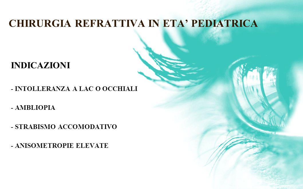 CHIRURGIA REFRATTIVA IN ETA' PEDIATRICA