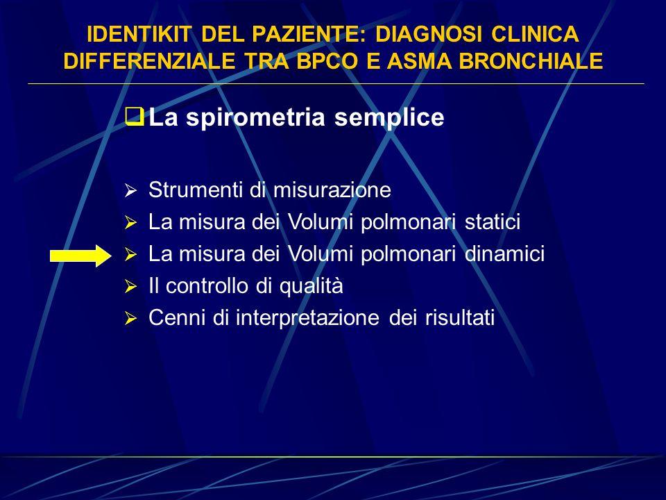 La spirometria semplice