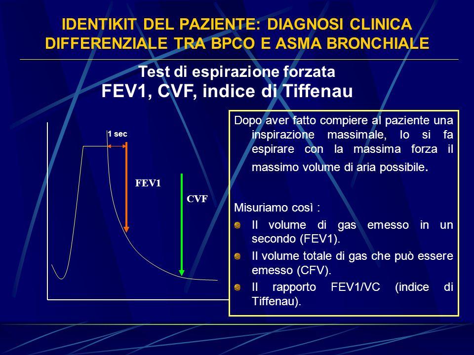 Test di espirazione forzata FEV1, CVF, indice di Tiffenau