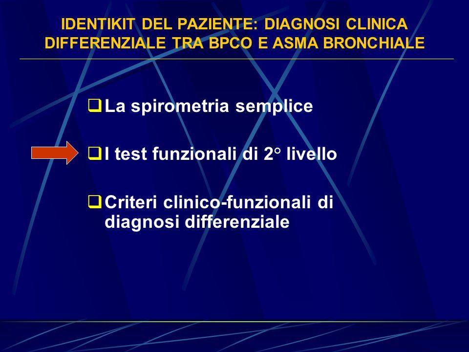 La spirometria semplice I test funzionali di 2° livello