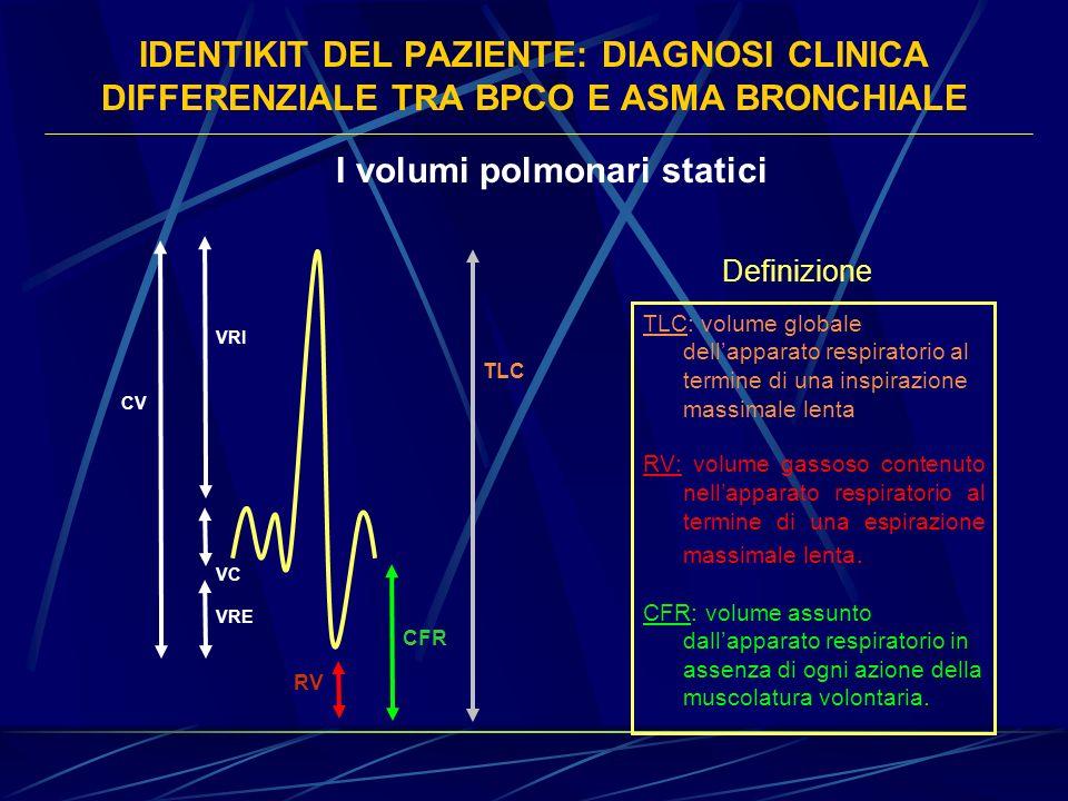 I volumi polmonari statici
