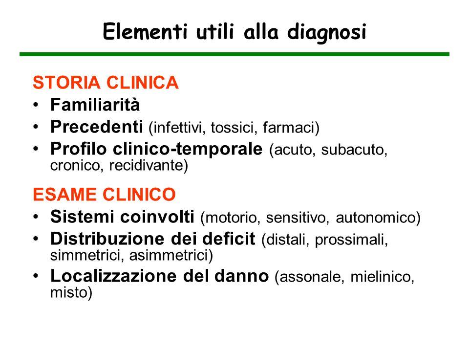 Elementi utili alla diagnosi