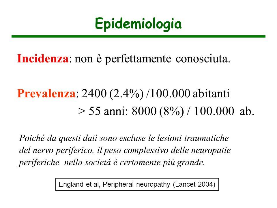England et al, Peripheral neuropathy (Lancet 2004)