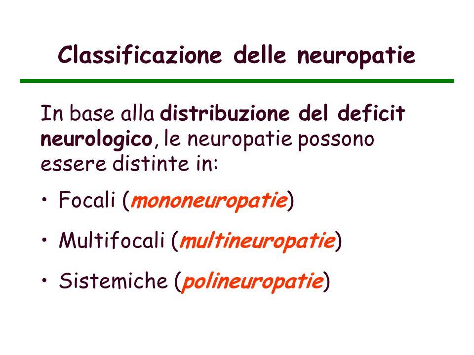 Classificazione delle neuropatie