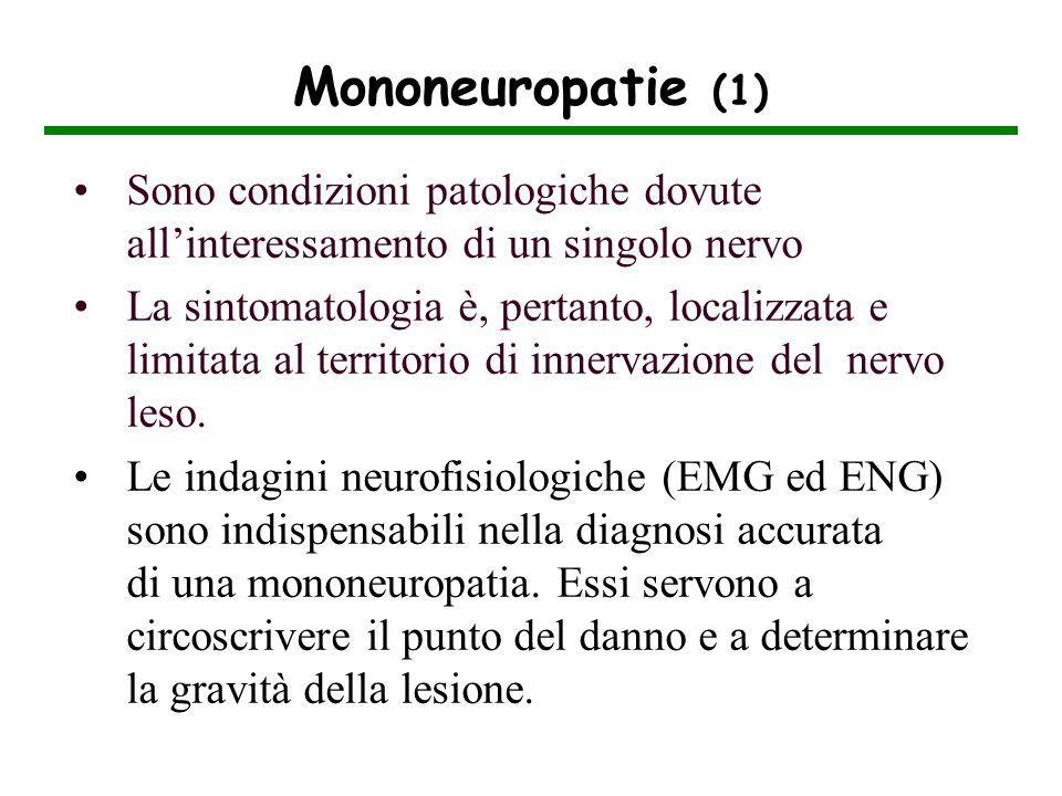 Mononeuropatie (1) Sono condizioni patologiche dovute all'interessamento di un singolo nervo.