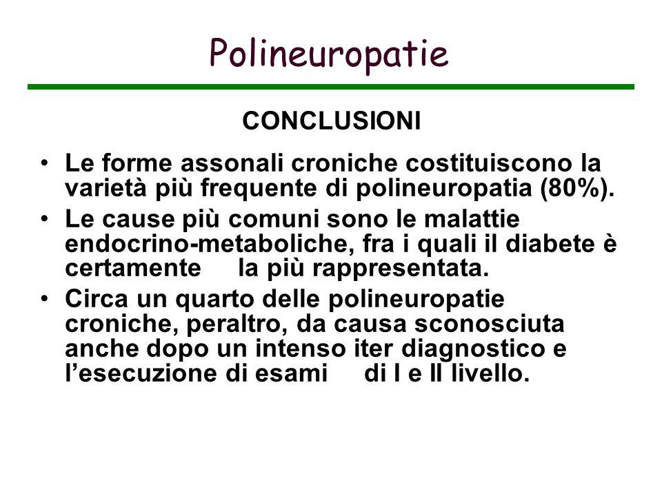 Polineuropatie CONCLUSIONI